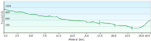 HP 04 NKL17-18 Cacca (rivier) - Dividalshytta